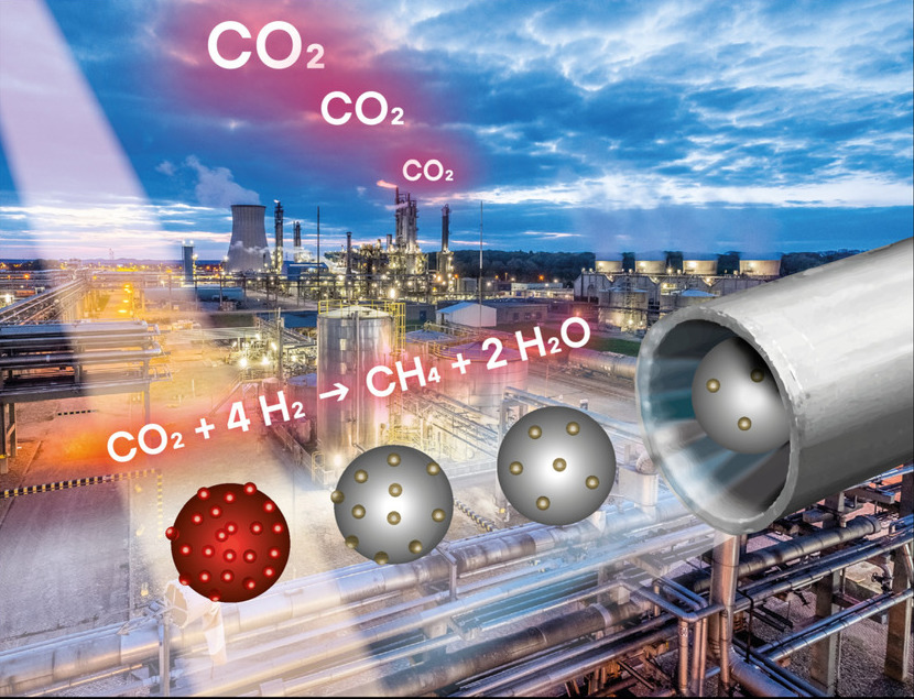 ChemCatChem